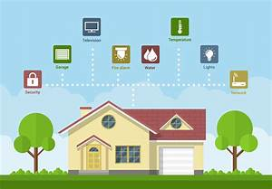 Homee Smart Home : living with smart machines ~ Lizthompson.info Haus und Dekorationen