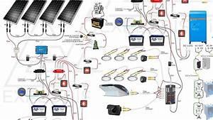 Interactive Solar Wiring Diagram