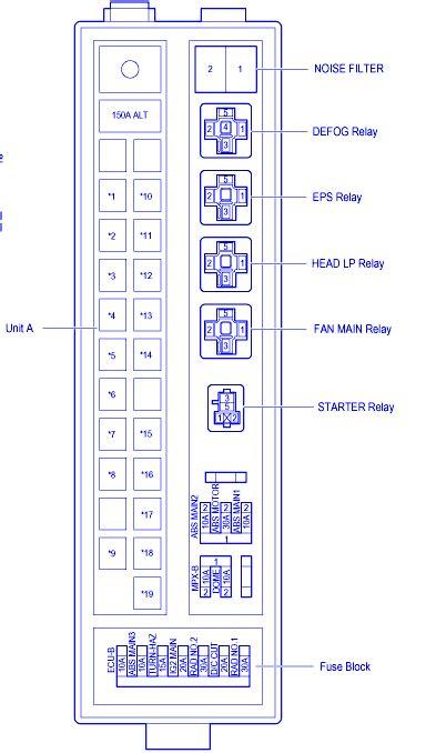lexus es   engine fuse boxblock circuit breaker
