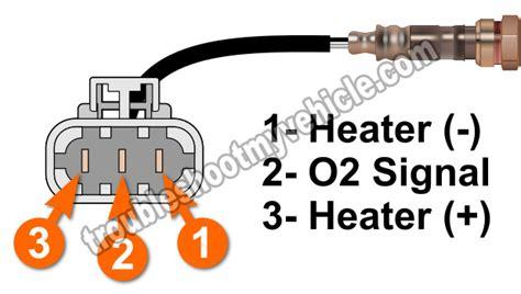 Part Front Sensor Heater Test