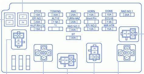 2001 Toyotum Camry Fuse Diagram by 2001 Toyota Camry Interior Fuse Box Diagram