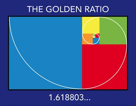 modern architecture golden ratio phil kean design group