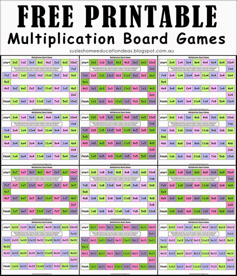 multiplication tables interactive games free multiplication board games multiplication free