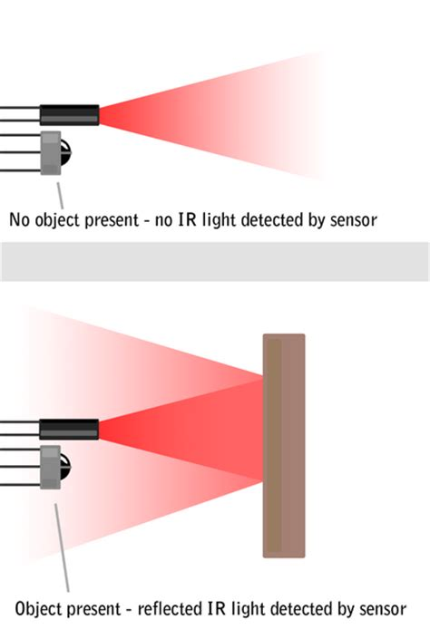 incandescent l working principle ir led working principle 28 images 24w dimmable t8 infrared sensor led replacement