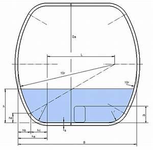 Volumen Eines Kreises Berechnen : kl pperboden berechnen ~ Themetempest.com Abrechnung
