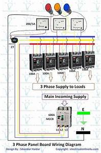 Hello Every One    Today You Will Learn About The 3 Phase Distribution Board Wiring Diagram  Not