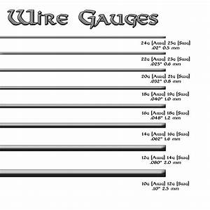 Chain Maille Basics  Wire Gauge