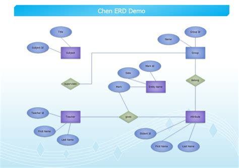 Erd V Eer Diagram by Entity Relationship Diagram Exles