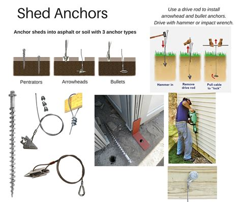 shed anchor kit how to anchor a shed options for shed anchors