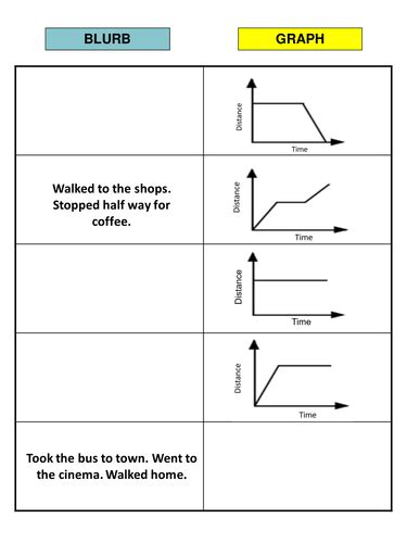 geometry measures travel graphs worksheets by ajf43