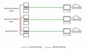 Structured Cabling Network Diagram