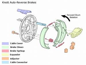 Trailer  U0026 Caravan Parts  Alko  U0026 Knott Brake Diagrams