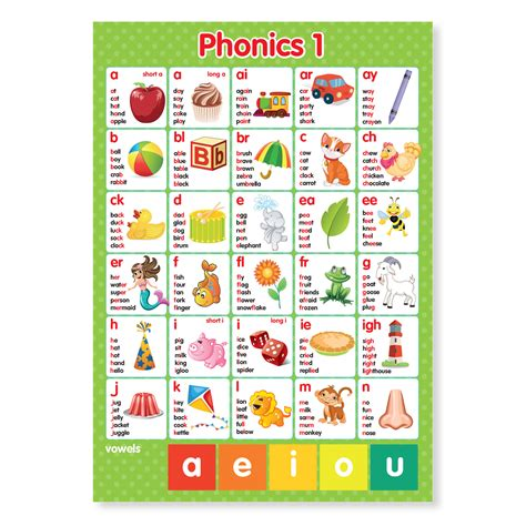 A3 Phonics Phoneme Grapheme Education Posters — Funky Monkey House