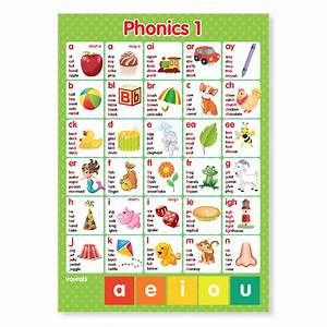 a3 phonics phoneme grapheme education posters funky With letter sounds poster