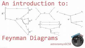 An Introduction To  Feynman Diagrams