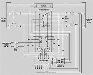 Wiring Diagram 10 Free Generator Transfer Switch