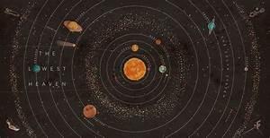Map Of Solar System   My blog