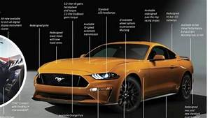 2021 Mustang Supercharger - Release Date, Redesign, Specs, Price
