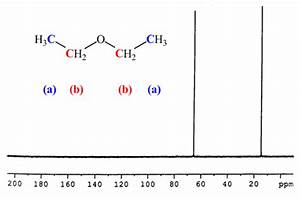 Ether Nmr Pictures to Pin on Pinterest - PinsDaddy