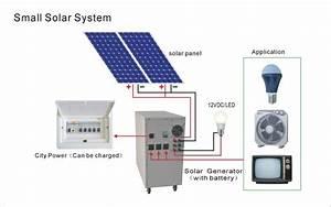 home solar power system design home design With home solar power system design