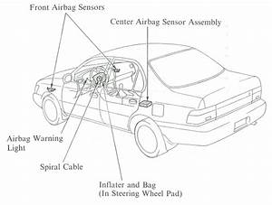 Toyota Tercel Ecu Location