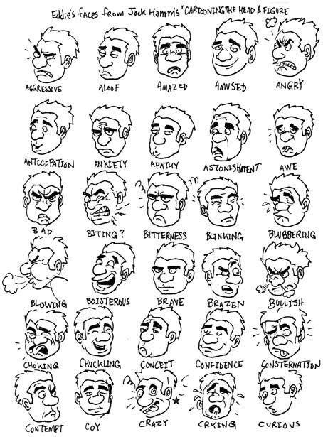comic book facial expressions google search human