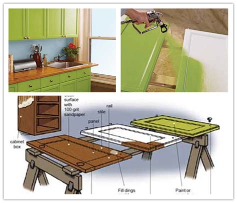 how to paint kitchen cabinets step by step how to paint kitchen cabinets step by step diy tutorial