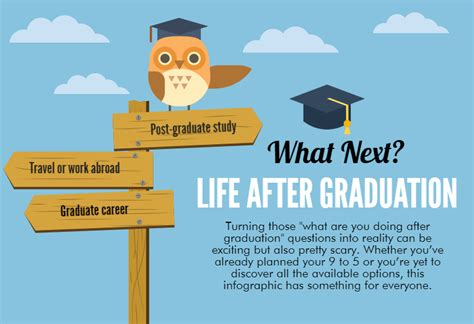 What To Do After Graduation? Infographic  Jobclustercom. Best Internet Services In My Area. Mass Mutual Life Insurance Springfield Ma. Toyota Full Size Pickup Meaning Of Rheumatoid. Dui Penalty In California Get Comcast Service. Scooter Rental Insurance Fire Alarm Oversight. Subsidized Loan Student What Is Add Stand For. Eaton Vance Income Fund Meaningful Use Of Ehr. 2 Medical Insurance Policies Which Is Responsible