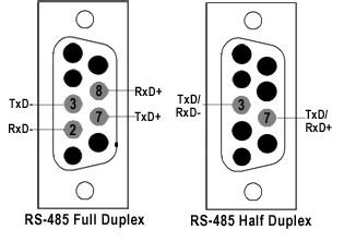 rs pinout rs connector pinout  contacts