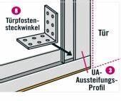 Trockenbau Tür Einbauen : trockenbauprofile tipps von hornbach schweiz ~ Frokenaadalensverden.com Haus und Dekorationen
