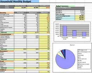 Household Budget Worksheet Excel Template Best Photos Of Household Budget Worksheet Excel Template Household Budget Excel Spreadsheet