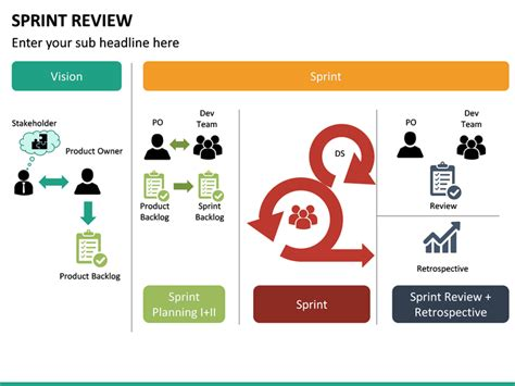 Sprint Review PowerPoint Template   SketchBubble