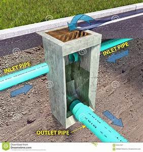 Storm Sewer Catch Basin Diagram Stock Illustration