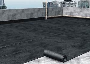 The Importance Of Waterproofing Membranes And Their