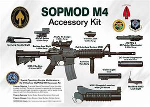 SOPMOD M4 Carbine
