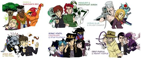 The World Stand Fanart Stardust Crusaders 7th Stand User Characters And