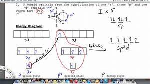 Pi5 Trigonal Bipyramidal Box Diagram And Contour Diagram