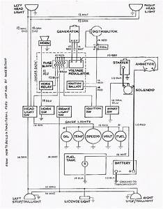 basic ford hot rod wiring diagram hot rod car and truck With wiring schematic diagram guide basic thermostat wiring diagram