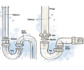 bathtub drain parts diagram bathtub get free image about