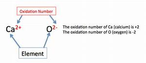 Oxidation Number  Definition  Rules  U0026 Examples