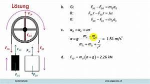 Seilkraft Berechnen : aufzug mit gegengewicht youtube ~ Themetempest.com Abrechnung