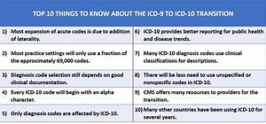 the icd 10 transition what you need to know With icd 10 physician documentation