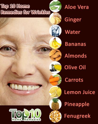 Remedy for wrinkles under eyes