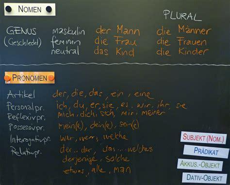 wortarten stellwerk check training gratis deutsch