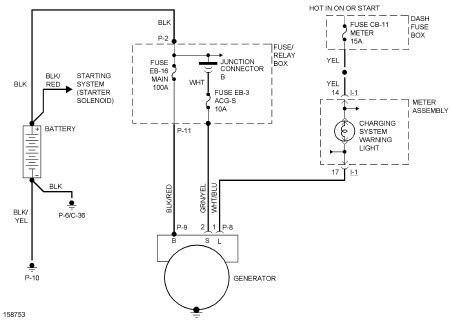 Isuzu Npr Alternator Wiring Diagram by 2002 Isuzu Rodeo Freeautomechanic Advice