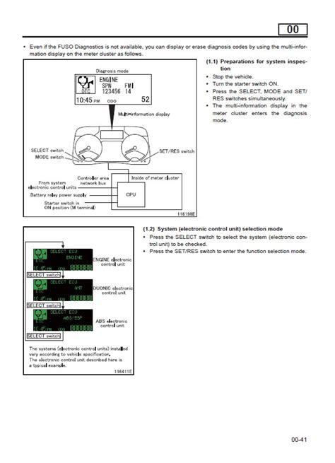 manual repair autos 1995 mitsubishi truck on board diagnostic system mitsubishi fuso canter 2012 2016 service manual pdf