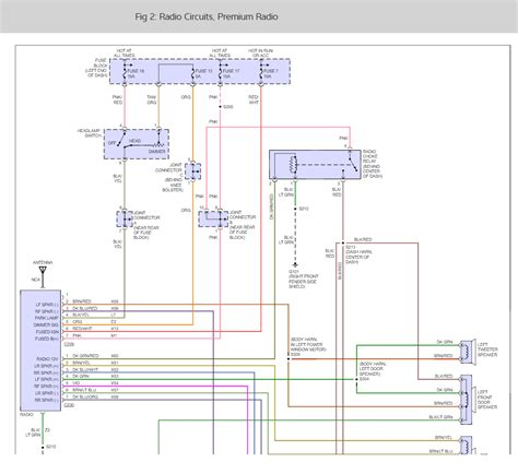 Stereo Wiring Diagrams Engine Need The Color Code