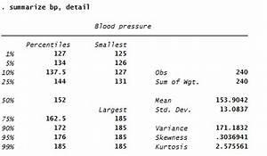 Spss Median Berechnen : deskriptive statistik in stata datenanalyse mit r stata spss ~ Themetempest.com Abrechnung