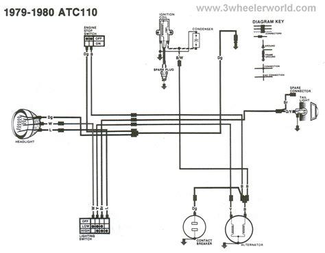 3wheeler world atc110