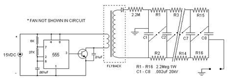 Marx Generator Under Repository Circuits Next
